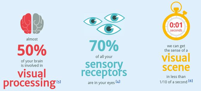 Por qué es bueno tener infografías en Pinterest y 9 herramientas para hacerlo