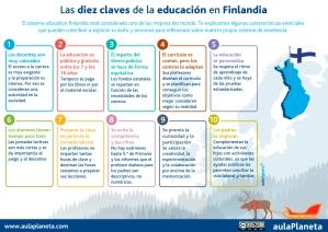 Infografía Educación Finlandia