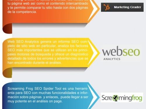 SEO: Infografía con 10 herramientas gratuitas