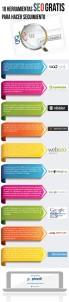 10 herramientas seo gratis