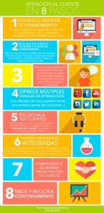 atención al cliente en 8 pasos