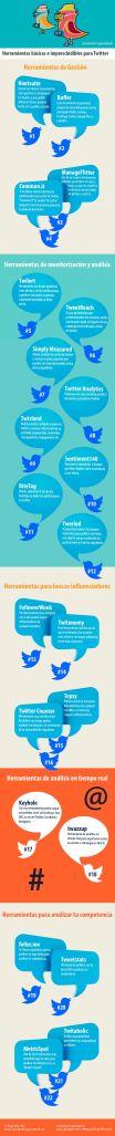 infografia herramientas twitter