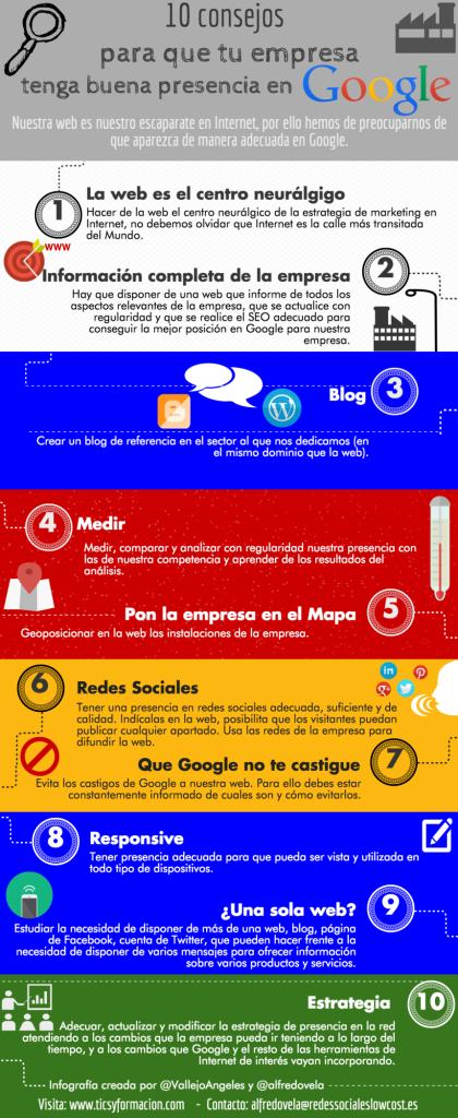 10-consejos-presencia-google-infografia