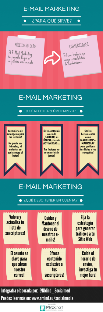 email-marketing-infografia