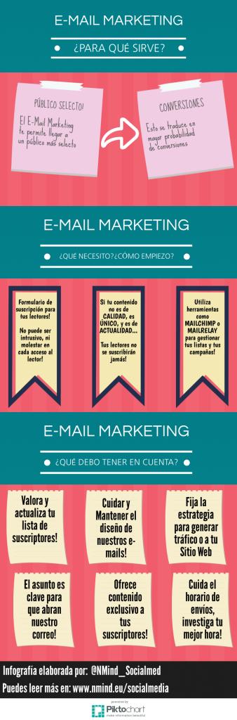 email-marketing-infografia