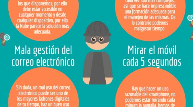 """Estos son los 10 Ladrones Digitales que se """"comen"""" tu tiempo"""