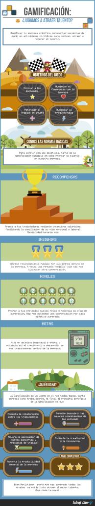 gamificacion-talento-infografia